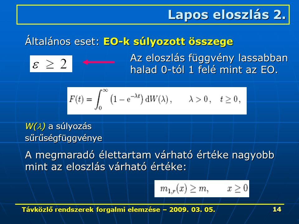 Távközlő rendszerek forgalmi elemzése – 2009. 03. 05. 14 Lapos eloszlás 2. Általános eset: EO-k súlyozott összege A megmaradó élettartam várható érték