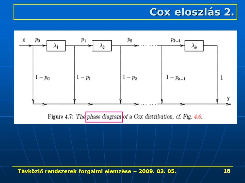 Távközlő rendszerek forgalmi elemzése – 2009. 03. 05. 18 Cox eloszlás 2.