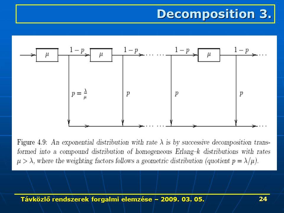 Távközlő rendszerek forgalmi elemzése – 2009. 03. 05. 24 Decomposition 3.