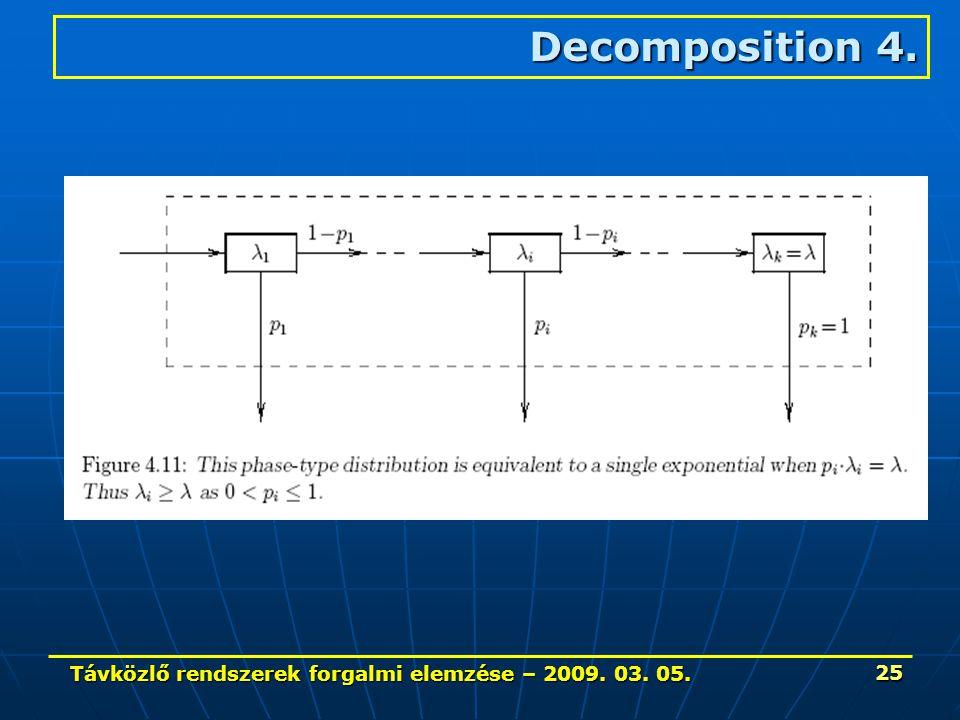 Távközlő rendszerek forgalmi elemzése – 2009. 03. 05. 25 Decomposition 4.