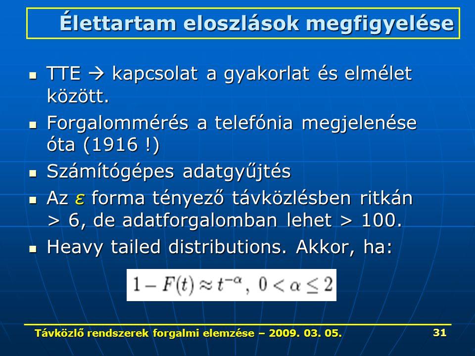 Távközlő rendszerek forgalmi elemzése – 2009. 03. 05. 31 TTE  kapcsolat a gyakorlat és elmélet között. TTE  kapcsolat a gyakorlat és elmélet között.
