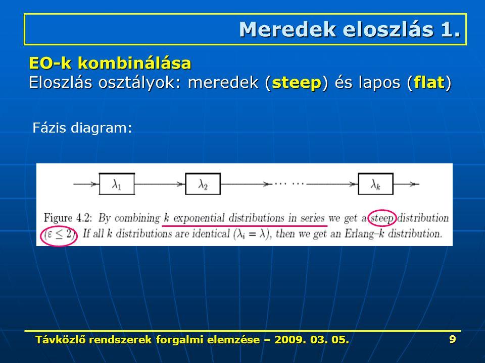 Távközlő rendszerek forgalmi elemzése – 2009. 03. 05. 9 Meredek eloszlás 1. EO-k kombinálása Eloszlás osztályok: meredek (steep) és lapos (flat) Fázis