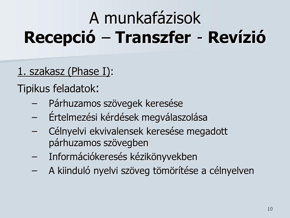10 A munkafázisok Recepció – Transzfer - Revízió 1.