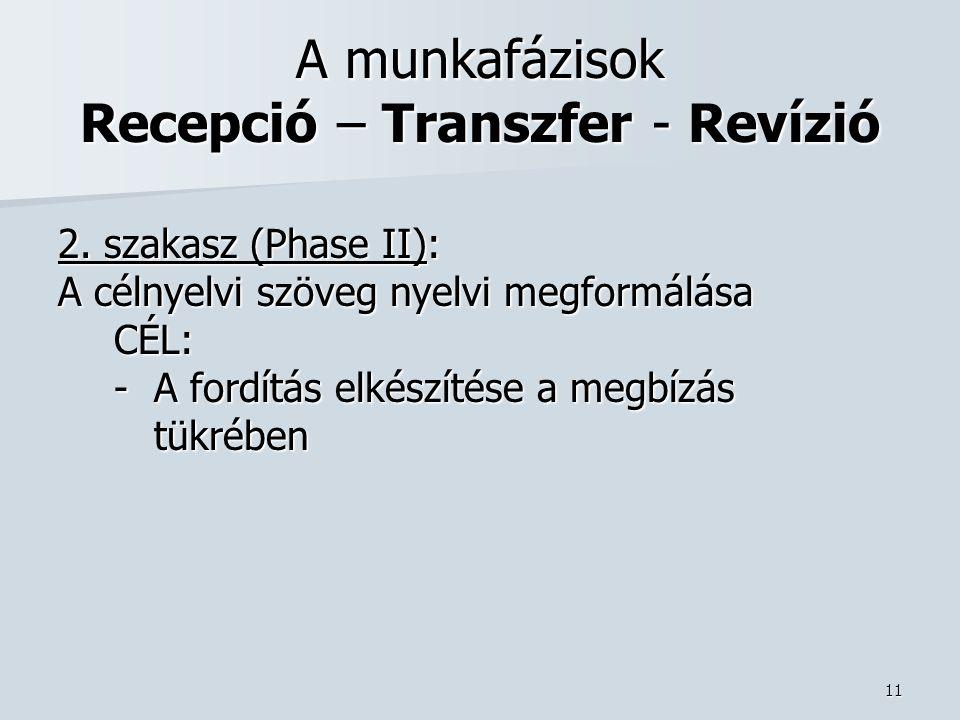 11 A munkafázisok Recepció – Transzfer - Revízió 2.