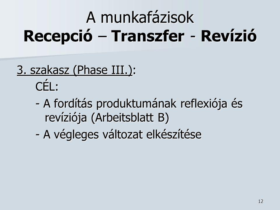 12 A munkafázisok Recepció – Transzfer - Revízió 3.