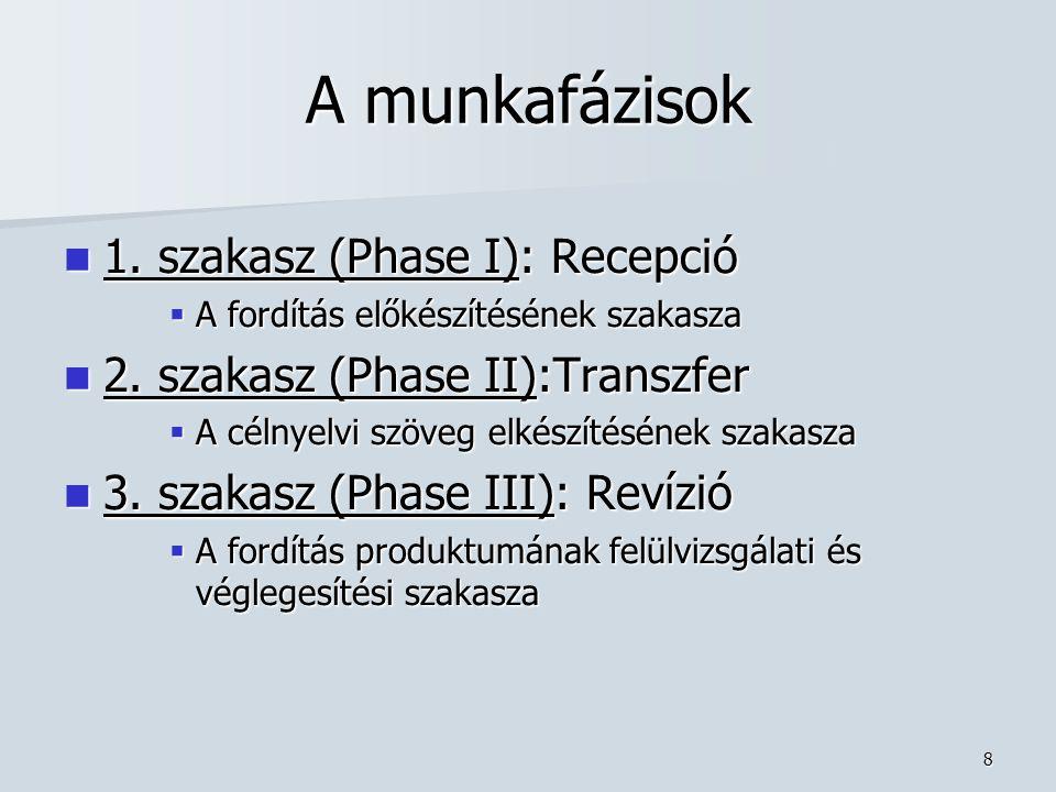 8 A munkafázisok 1. szakasz (Phase I): Recepció 1.