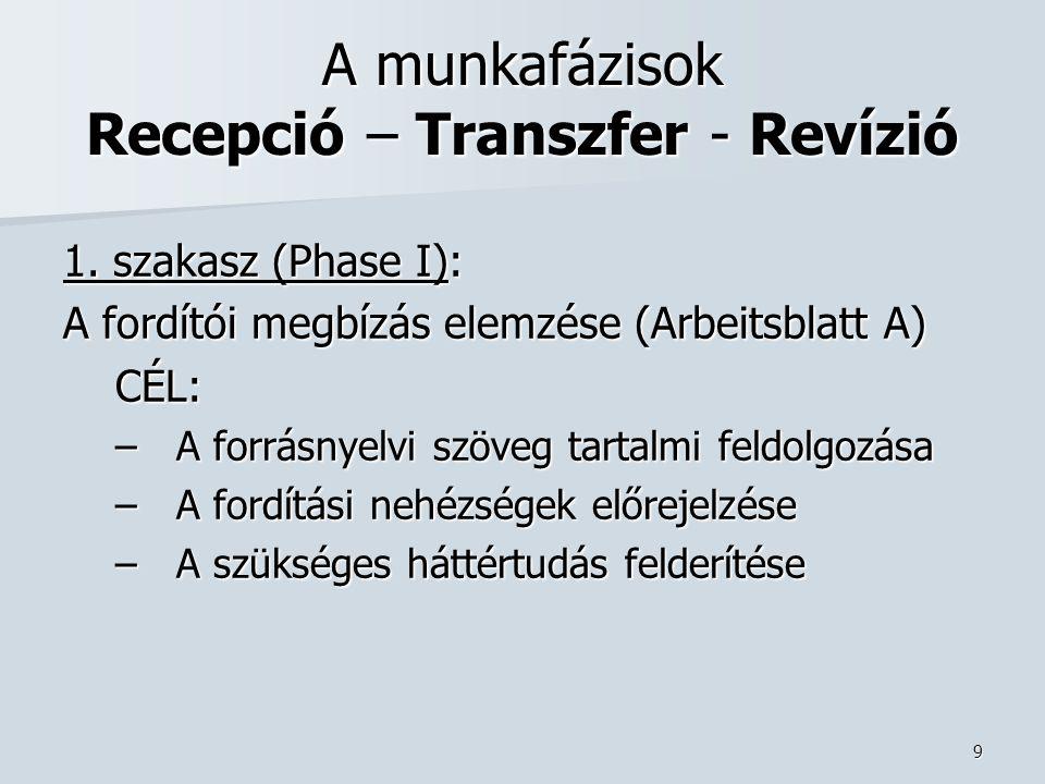 9 A munkafázisok Recepció – Transzfer - Revízió 1.