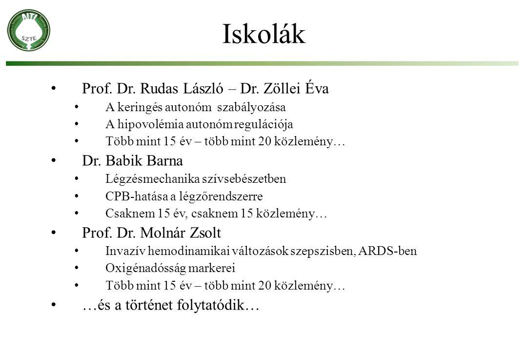 Iskolák Prof. Dr. Rudas László – Dr. Zöllei Éva A keringés autonóm szabályozása A hipovolémia autonóm regulációja Több mint 15 év – több mint 20 közle