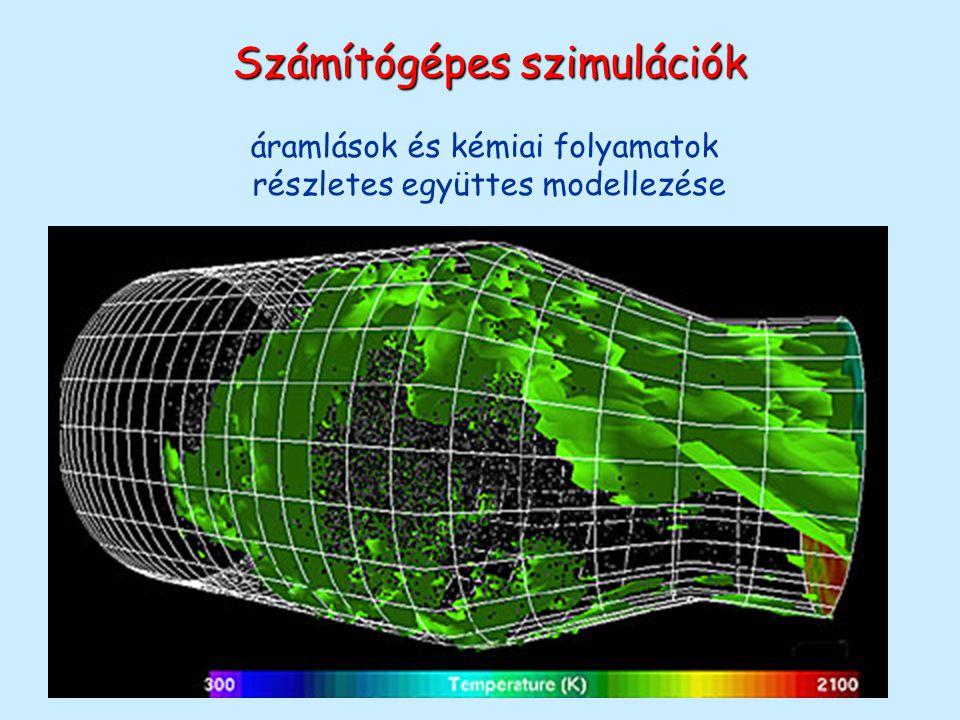 Számítógépes szimulációk áramlások és kémiai folyamatok részletes együttes modellezése