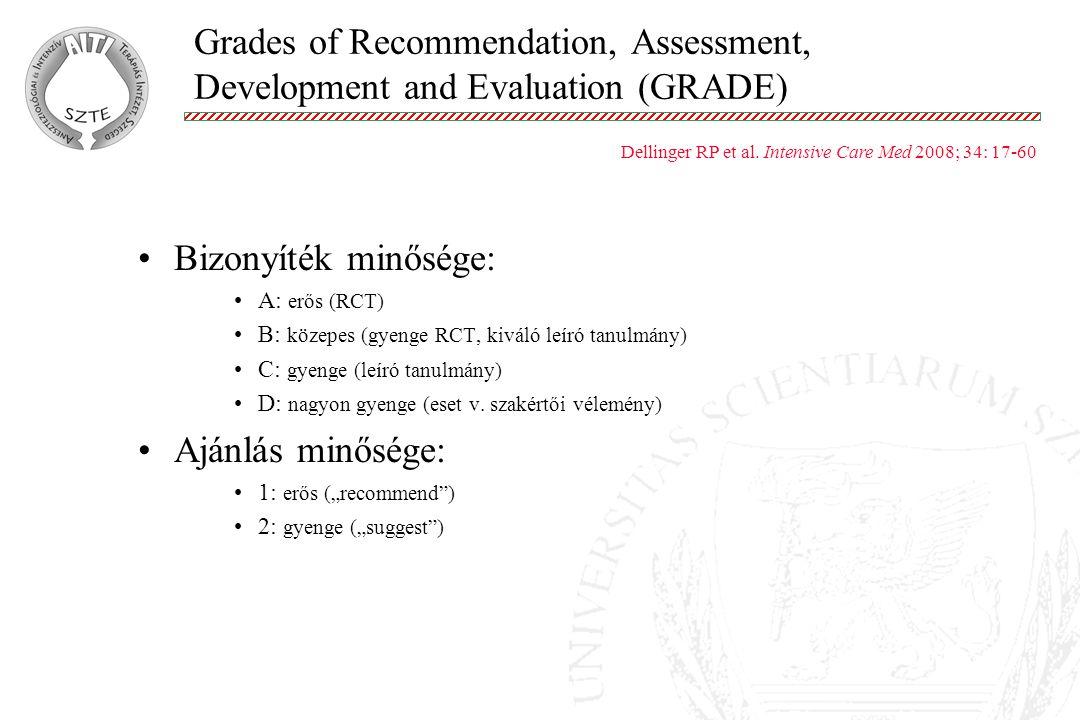 Grades of Recommendation, Assessment, Development and Evaluation (GRADE) Bizonyíték minősége: A: erős (RCT) B: közepes (gyenge RCT, kiváló leíró tanulmány) C: gyenge (leíró tanulmány) D: nagyon gyenge (eset v.
