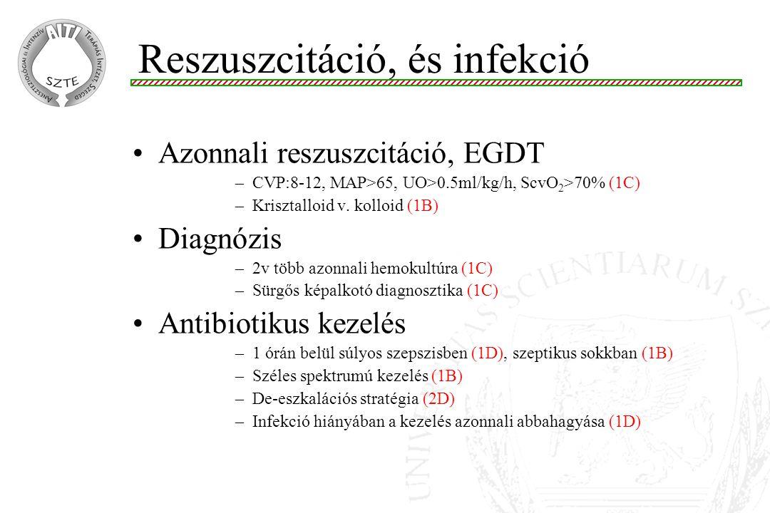 Azonnali reszuszcitáció, EGDT –CVP:8-12, MAP>65, UO>0.5ml/kg/h, ScvO 2 >70% (1C) –Krisztalloid v.