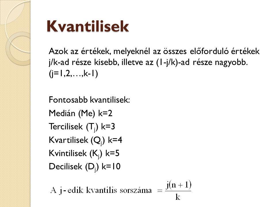 Kvantilisek Azok az értékek, melyeknél az összes előforduló értékek j/k-ad része kisebb, illetve az (1-j/k)-ad része nagyobb. (j=1,2,…,k-1) Fontosabb