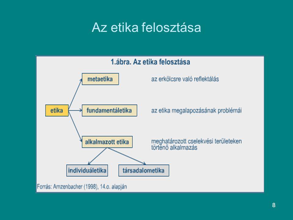 9 Az etika felosztása II.