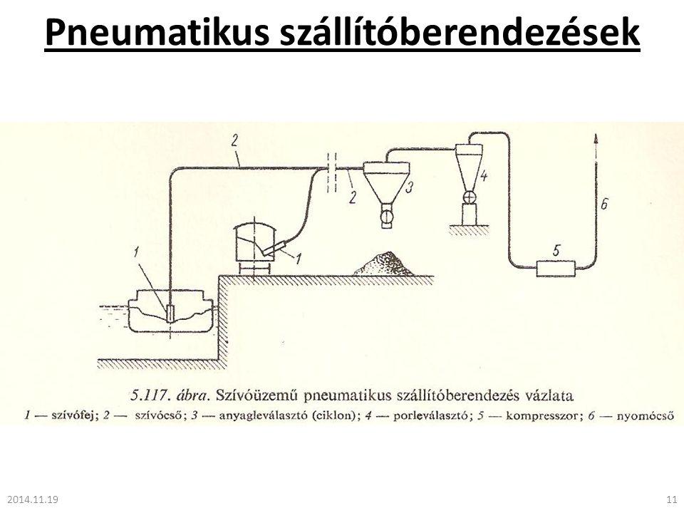 Pneumatikus szállítóberendezések 2014.11.1911