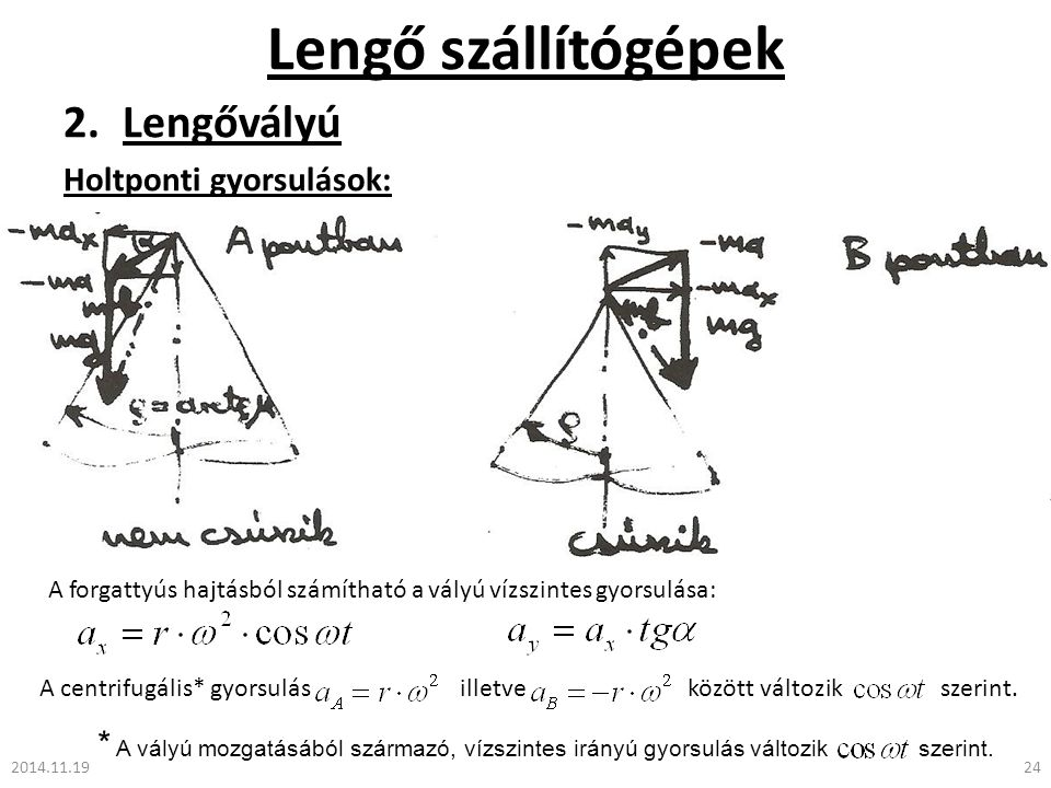 Lengő szállítógépek 2.Lengővályú Holtponti gyorsulások: 2014.11.1924 A forgattyús hajtásból számítható a vályú vízszintes gyorsulása: A centrifugális* gyorsulás illetve között változik szerint.