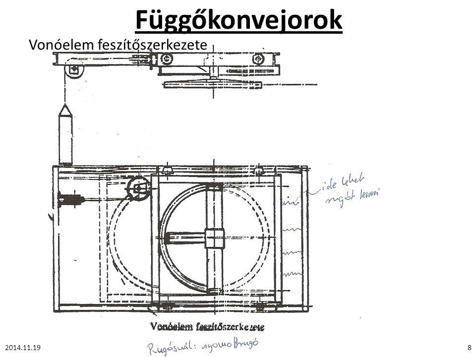 Függőkonvejorok Vonóelem feszítőszerkezete 2014.11.198