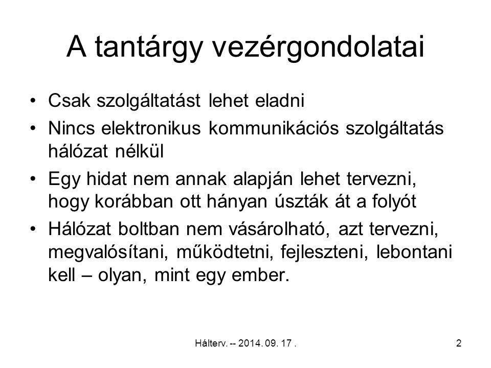 Telefonforgalom jellegzetes éves eloszlása Hálterv. -- 2014. 09. 17.13