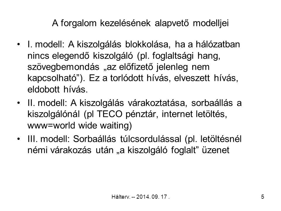 Blokkolós modell Felkínált forgalom – fiktív (Ha lenne elég kiszolgáló) Lebonyolított forgalom (mérhető) Elveszett forgalom Hálterv.