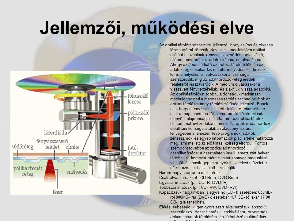 Jellemzői, működési elve Az optikai tárolórendszerekre jellemző, hogy az írás és olvasás lézersugárral történik.