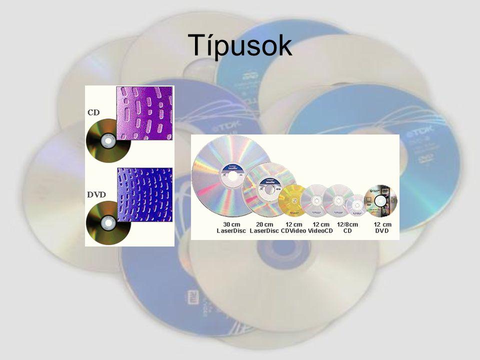 A CD -k – fizikai felépítésük szerint – a következők szerint csoportosíthatók: préseléssel készült (csak olvasható) CD-R (írható) CD-RW (újraírható, azaz letörölhető és rá új adatok írhatók) A tartalom alapján a következő fajták léteznek: CD-DA (CD-Digital Audio, hanganyag tárolására) CD+G (CD+Graphics) CD+MIDI CD Text (a hanganyag mellett szöveges album és száminformációkat is tartalmaz(hat)) CD-Extra (más néven Cd Plus, hanganyagot és – általában ehhez kapcsolódó – számítógépes adatokat is tartalmaz) HDCD (High Definition CD) CD-ROM (adatok tárolására) CD-ROM/XA CD-i (interaktív CD) PhotoCD VideoCD SVCD (Super VideoCD)