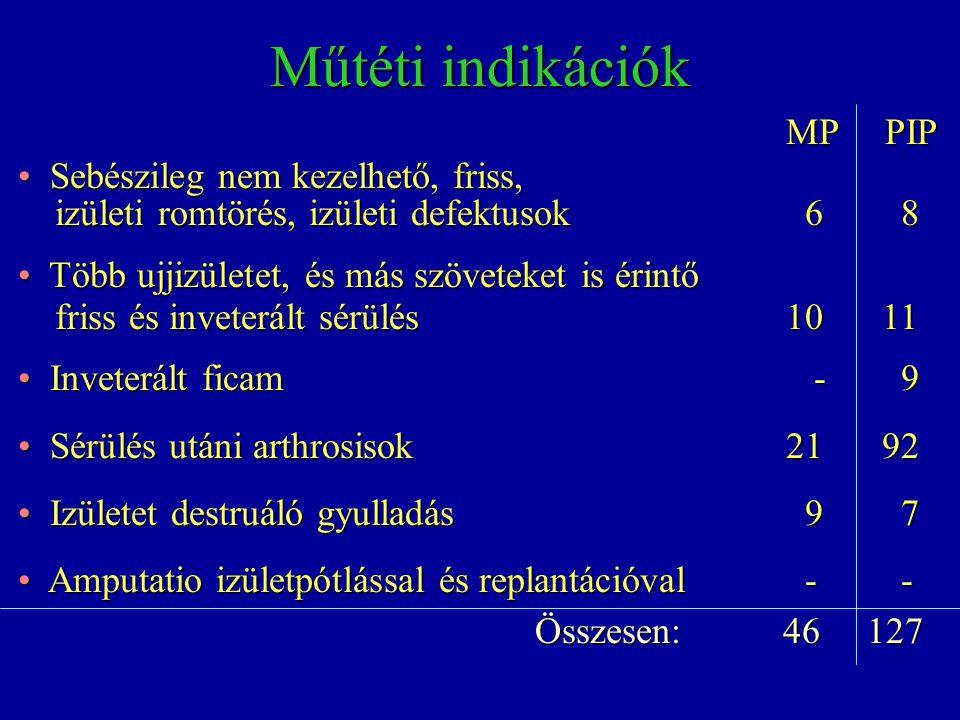Műtéti indikációk MP PIP Sebészileg nem kezelhető, friss, Sebészileg nem kezelhető, friss, izületi romtörés, izületi defektusok 6 8 izületi romtörés,