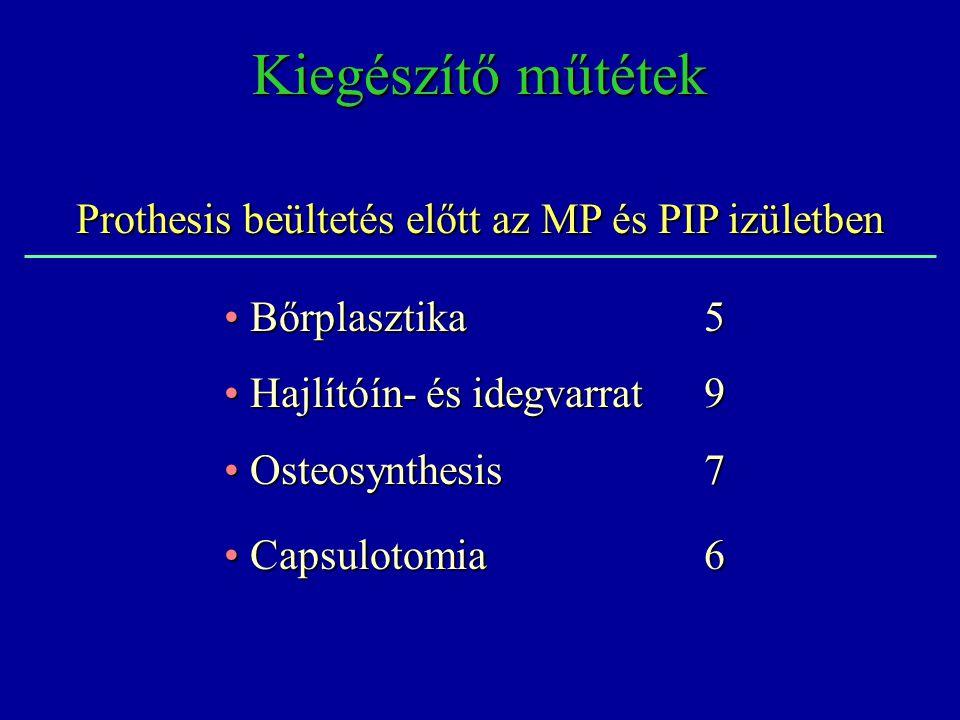 Kiegészítő műtétek Bőrplasztika5 Bőrplasztika5 Hajlítóín- és idegvarrat9 Hajlítóín- és idegvarrat9 Osteosynthesis 7 Osteosynthesis 7 Capsulotomia6 Cap
