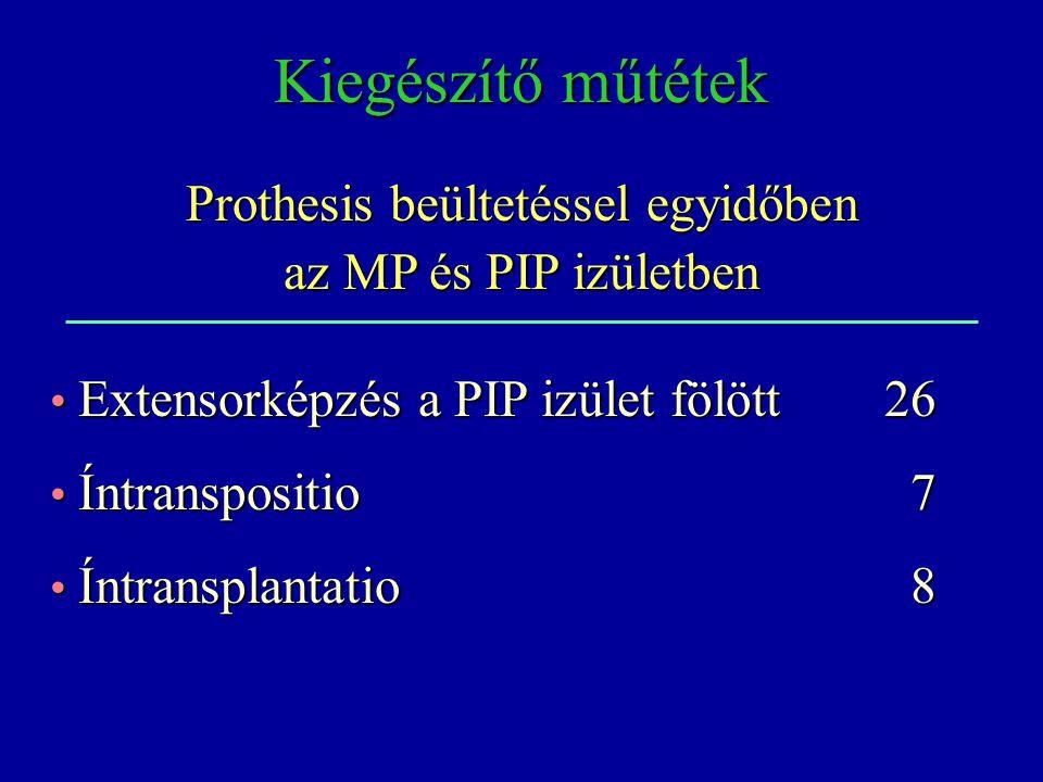 Kiegészítő műtétek Extensorképzés a PIP izület fölött 26 Extensorképzés a PIP izület fölött 26 Íntranspositio 7 Íntranspositio 7 Íntransplantatio 8 Ín