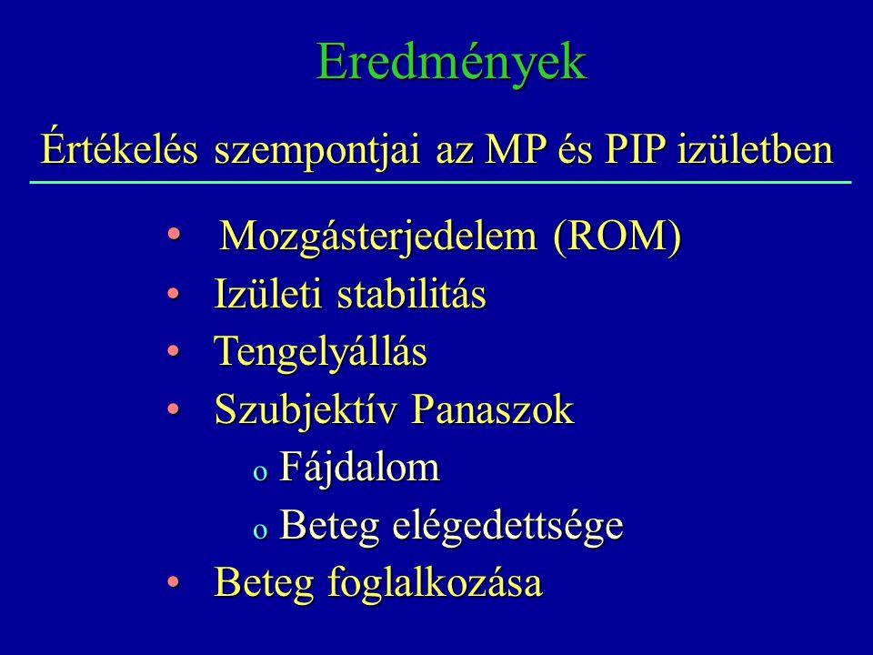 Értékelés szempontjai az MP és PIP izületben Mozgásterjedelem (ROM) Mozgásterjedelem (ROM) Izületi stabilitás Izületi stabilitás Tengelyállás Tengelyá