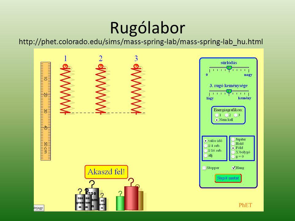 Rugólabor http://phet.colorado.edu/sims/mass-spring-lab/mass-spring-lab_hu.html