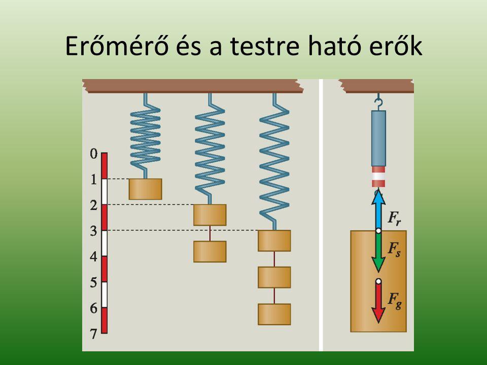 Erőmérők