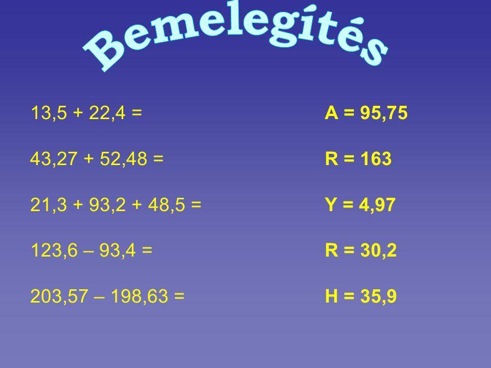 13,5 + 22,4 =A = 95,75 43,27 + 52,48 =R = 163 21,3 + 93,2 + 48,5 =Y = 4,97 123,6 – 93,4 =R = 30,2 203,57 – 198,63 = H = 35,9