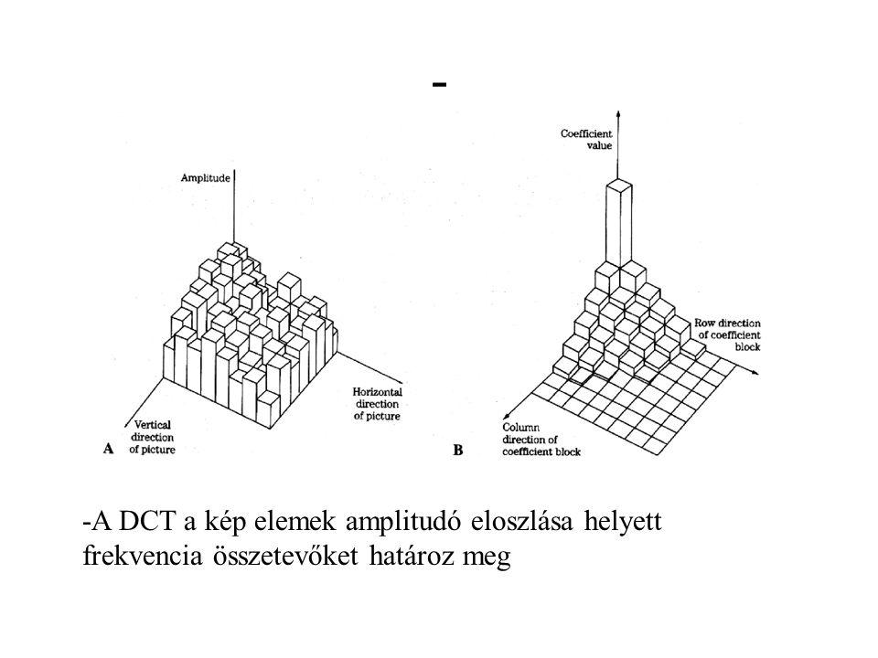 - -A DCT a kép elemek amplitudó eloszlása helyett frekvencia összetevőket határoz meg