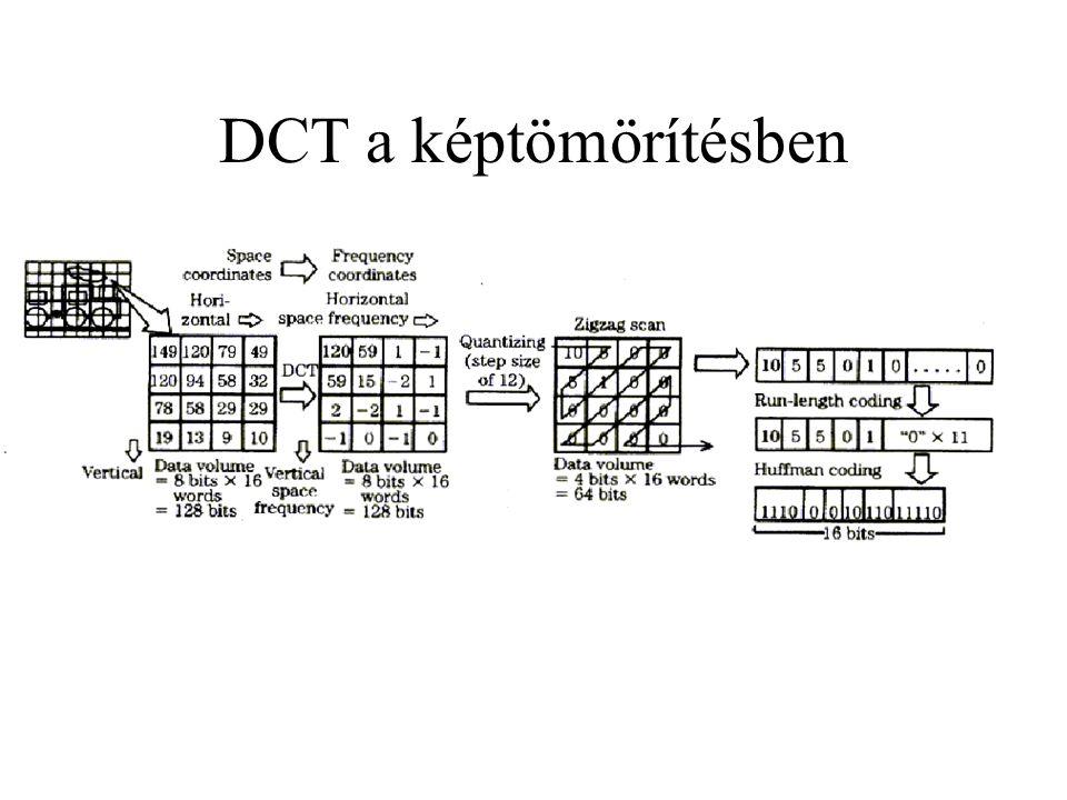 DCT a képtömörítésben