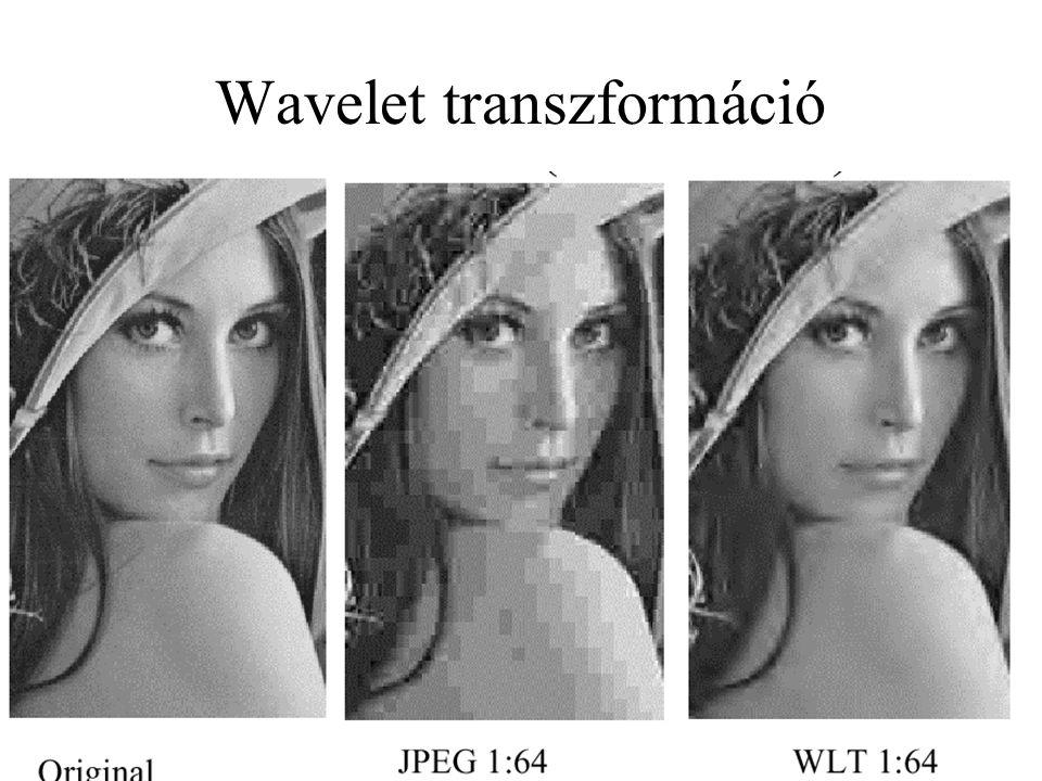 Wavelet transzformáció