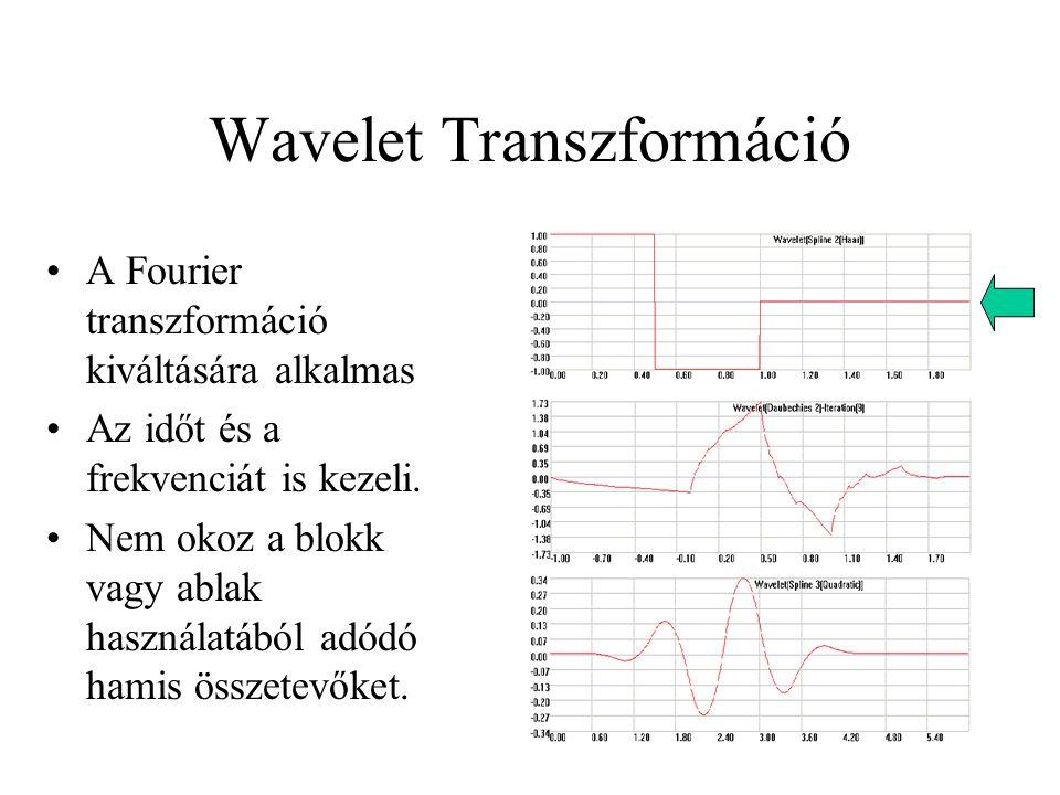 Wavelet Transzformáció A Fourier transzformáció kiváltására alkalmas Az időt és a frekvenciát is kezeli. Nem okoz a blokk vagy ablak használatából adó