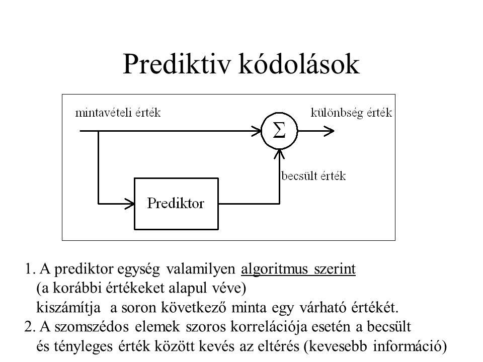 Prediktiv kódolások 1. A prediktor egység valamilyen algoritmus szerint (a korábbi értékeket alapul véve) kiszámítja a soron következő minta egy várha