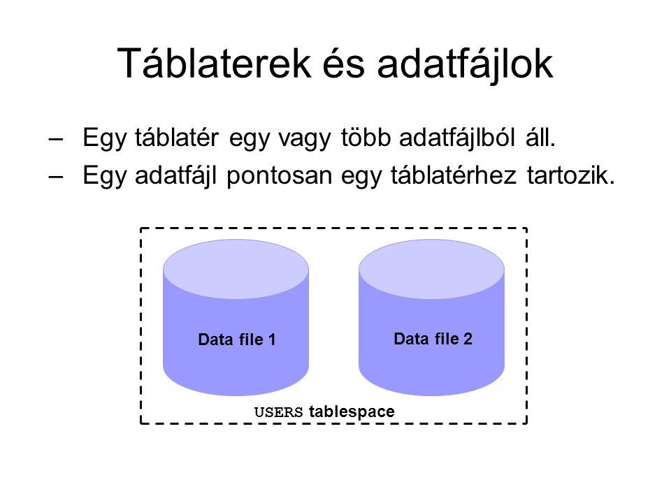 Táblaterek és adatfájlok –Egy táblatér egy vagy több adatfájlból áll.