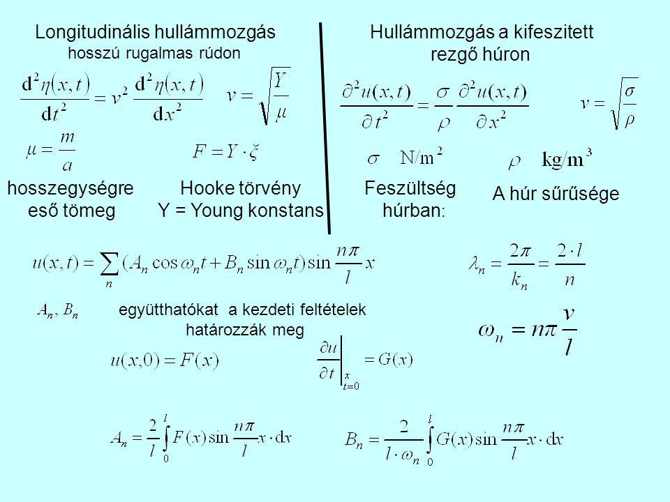 Hullámmozgás a kifeszitett rezgő húron Longitudinális hullámmozgás hosszú rugalmas rúdon hosszegységre eső tömeg Hooke törvény Y = Young konstans Feszültség húrban : A húr sűrűsége együtthatókat a kezdeti feltételek határozzák meg