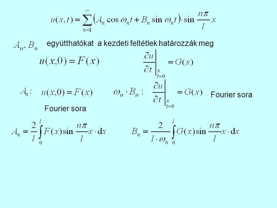 Az a) esetben csak A 2 különbözik nullától (orthogonalitás!) Az b) esetben csak B 2 különbözik nullától