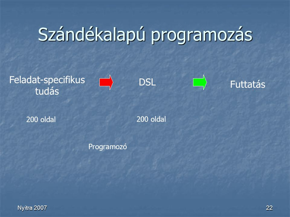 Nyitra 200722 Szándékalapú programozás Feladat-specifikus tudás DSL Futtatás 200 oldal Programozó