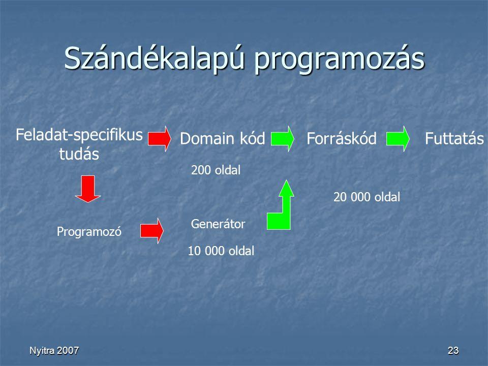 Nyitra 200723 Szándékalapú programozás Feladat-specifikus tudás Domain kódForráskódFuttatás 200 oldal 20 000 oldal Generátor 10 000 oldal Programozó