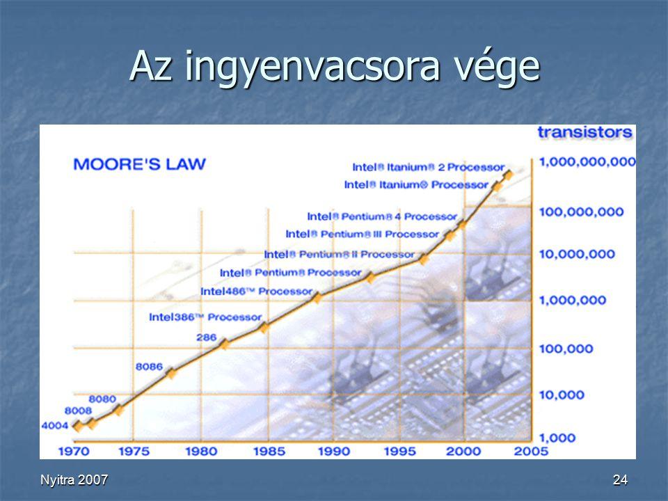 """Nyitra 200724 Az ingyenvacsora vége Paradigmák evolúciója Paradigmák evolúciója Akadémiai kutatások Akadémiai kutatások Ipari követelmények Ipari követelmények """"gyakorlatias versus """"akadémikus tárgyak """"gyakorlatias versus """"akadémikus tárgyak Új paradigmák megértésére, befogadása Új paradigmák megértésére, befogadása Felkészítés a jelen és a jövő technológiáira Felkészítés a jelen és a jövő technológiáira"""