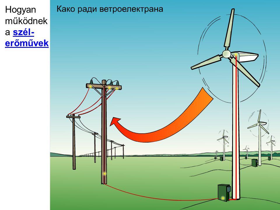 Hogyan működnek a szél-szél- erőművek