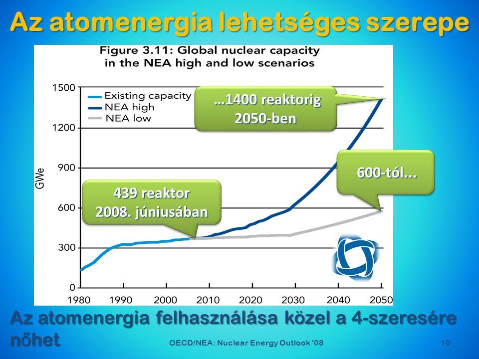 Az atomenergia lehetséges szerepe 10 439 reaktor 2008.