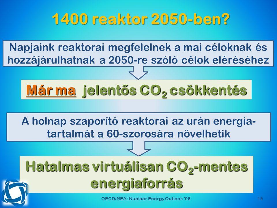 A holnap szaporító reaktorai az urán energia- tartalmát a 60-szorosára növelhetik Napjaink reaktorai megfelelnek a mai céloknak és hozzájárulhatnak a 2050-re szóló célok eléréséhez 1400 reaktor 2050-ben.