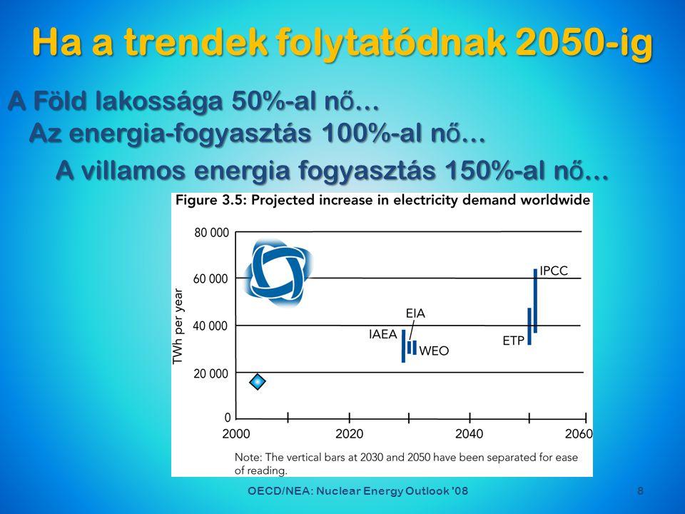 Ha a trendek folytatódnak 2050-ig 8OECD/NEA: Nuclear Energy Outlook 08 A Föld lakossága 50%-al n ő...