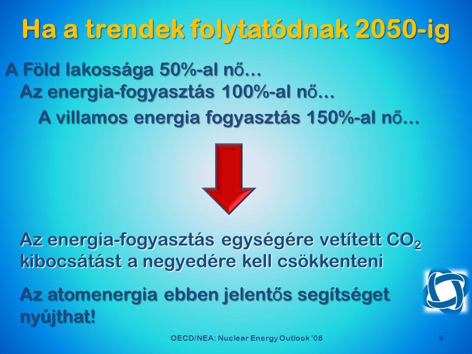 Ha a trendek folytatódnak 2050-ig 9OECD/NEA: Nuclear Energy Outlook 08 A Föld lakossága 50%-al n ő...