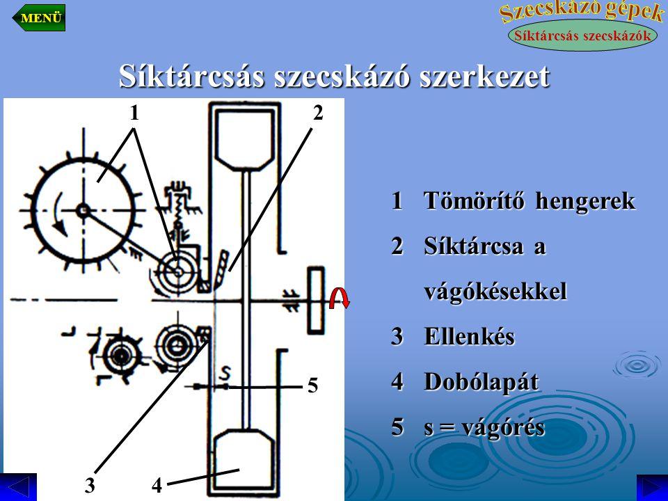 Síktárcsás szecskázó szerkezet 1 Tömörítő hengerek 2 Síktárcsa a vágókésekkel vágókésekkel 3 Ellenkés 4 Dobólapát 5 s = vágórés 12 34 5 Síktárcsás szecskázók MENÜ