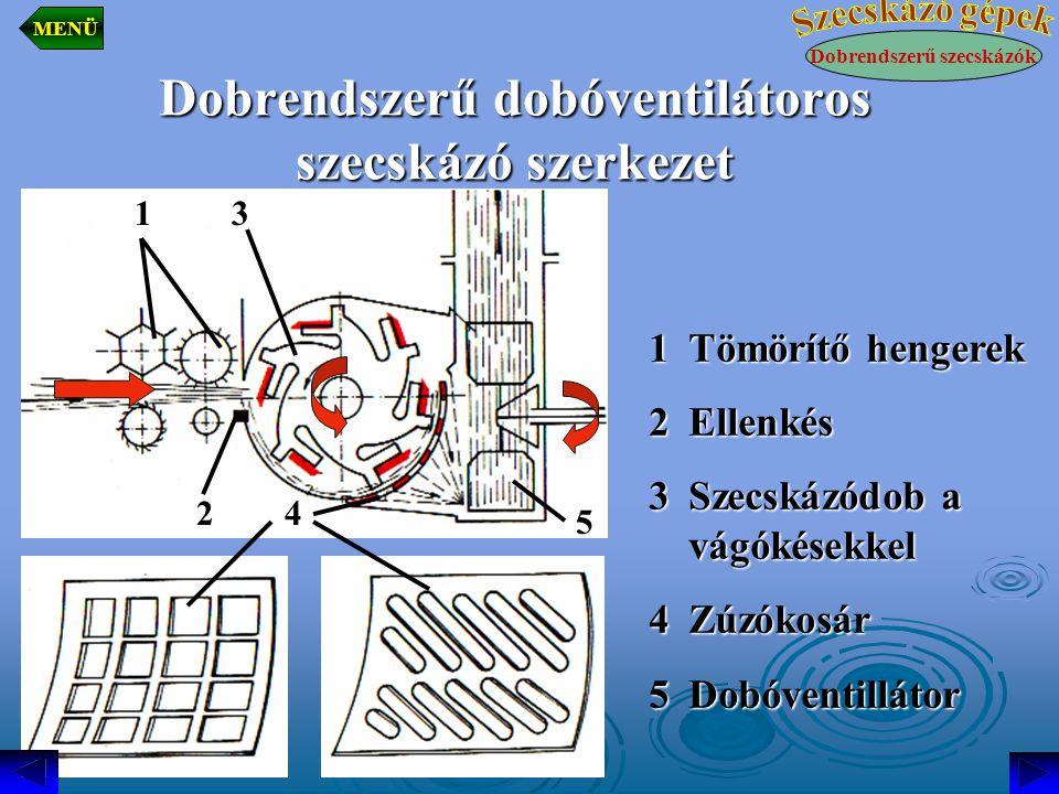 Dobrendszerű dobóventilátoros szecskázó szerkezet 1Tömörítő hengerek 2Ellenkés 3Szecskázódob a vágókésekkel 4Zúzókosár 5Dobóventillátor 1 2 3 4 5 Dobr