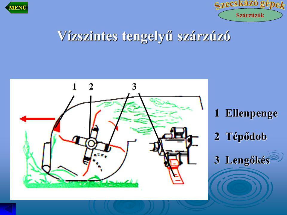 Vízszintes tengelyű szárzúzó 1 Ellenpenge 2 Tépődob 3 Lengőkés 123 Szárzúzók MENÜ